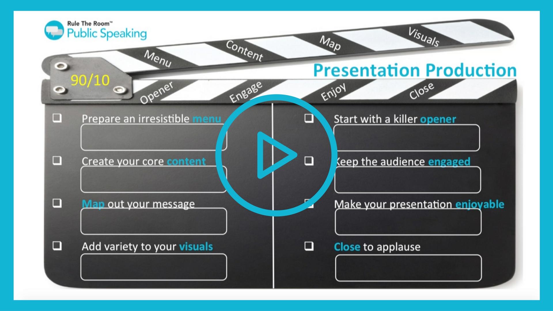 Presentation Checklist Presentation Skills Training